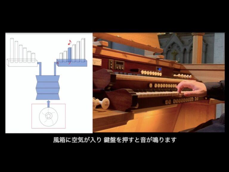 pipeorgan explanation